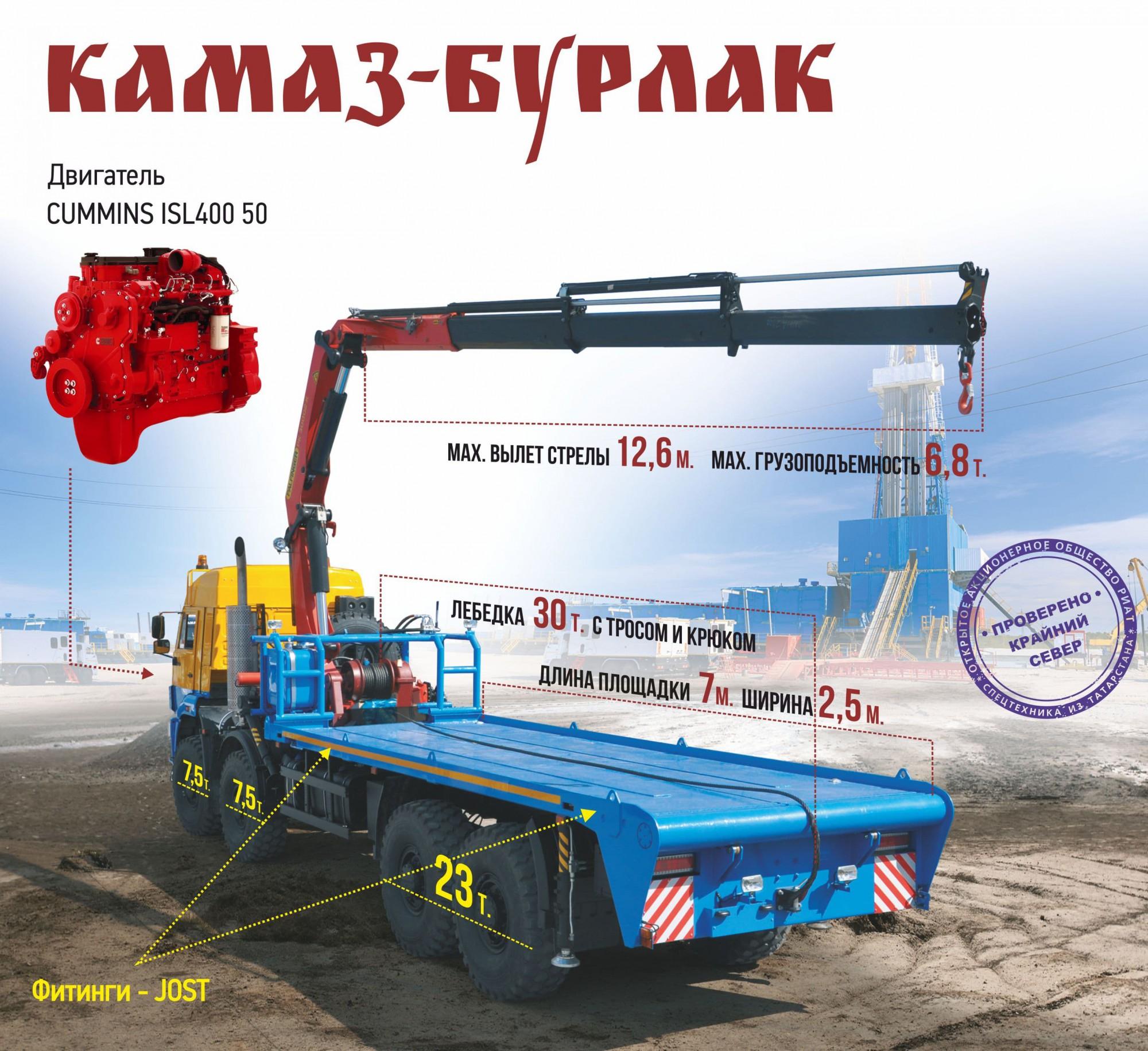 КАМАЗ-Бурлак